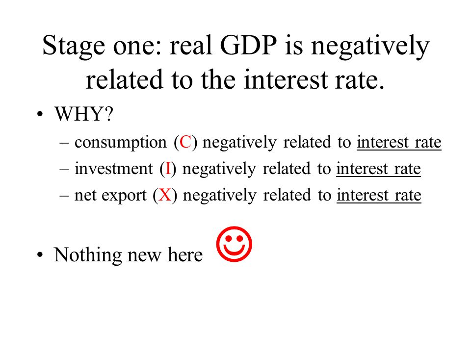 Stage one: real GDP is negatively related to the interest rate.