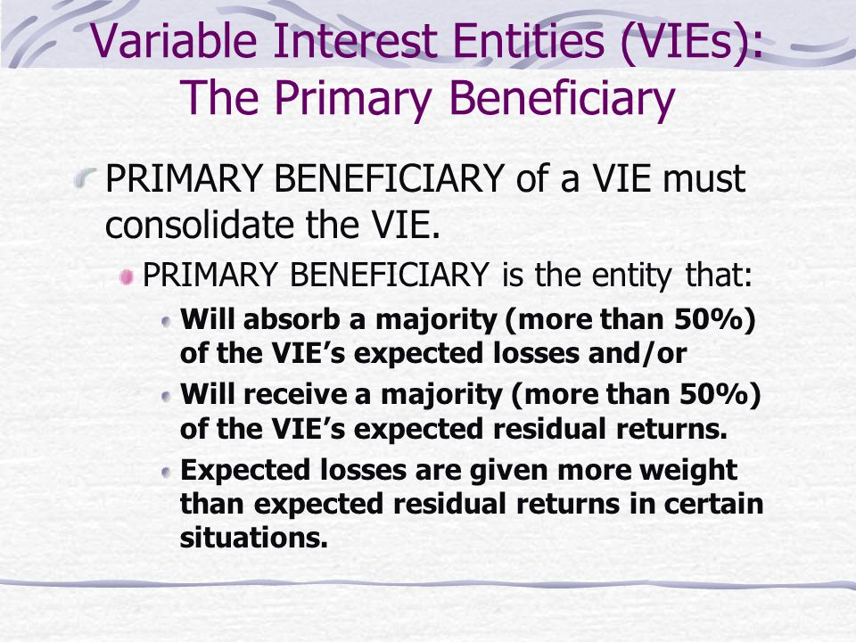 Variable Interest Entities (VIEs): Disclosures Required When Involved Disclosures for anyone that holds a significant variable interest in a VIE #1 Nature of involvement with VIE and when involvement began.
