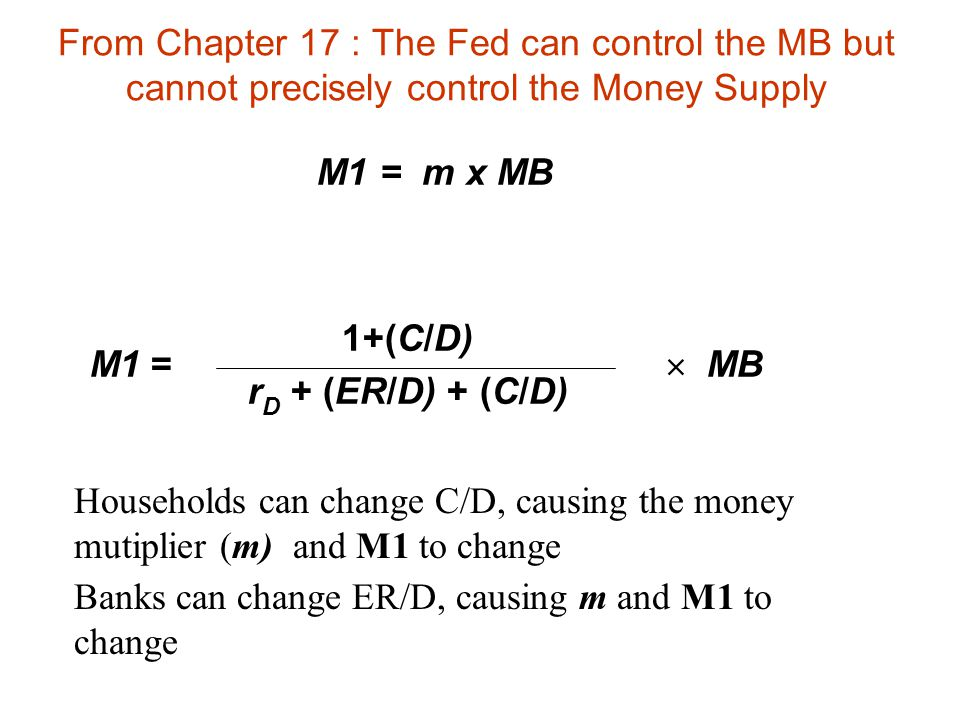 From Chapter 17 : The Fed can control the MB but cannot precisely control the Money Supply M1 = m x MB 1+(C/D) M1 =  MB r D + (ER/D) + (C/D) Households can change C/D, causing the money mutiplier (m) and M1 to change Banks can change ER/D, causing m and M1 to change