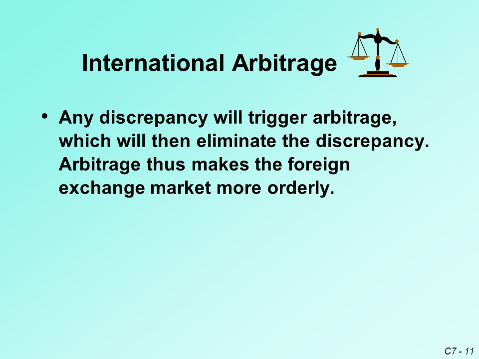 C7 - 11 Any discrepancy will trigger arbitrage, which will then eliminate the discrepancy.