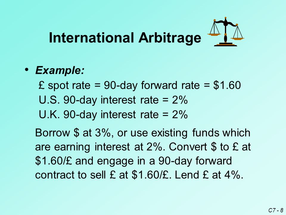 C7 - 8 Example: £ spot rate = 90-day forward rate = $1.60 U.S.