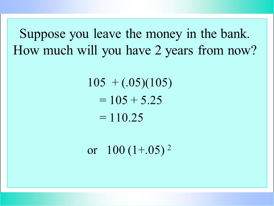 Suppose you leave the money in the bank. How much will you have 2 years from now? 105 + (.05)(105) = 105 + 5.25 = 110.25 or 100 (1+.05) 2