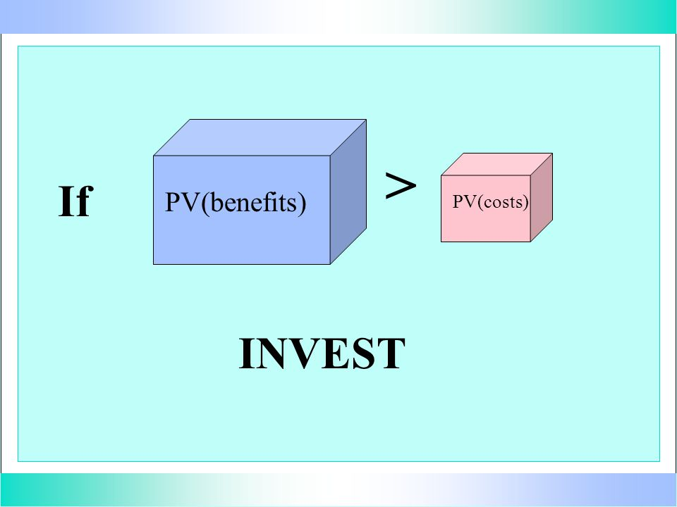 PV(benefits) PV(costs) INVEST > If