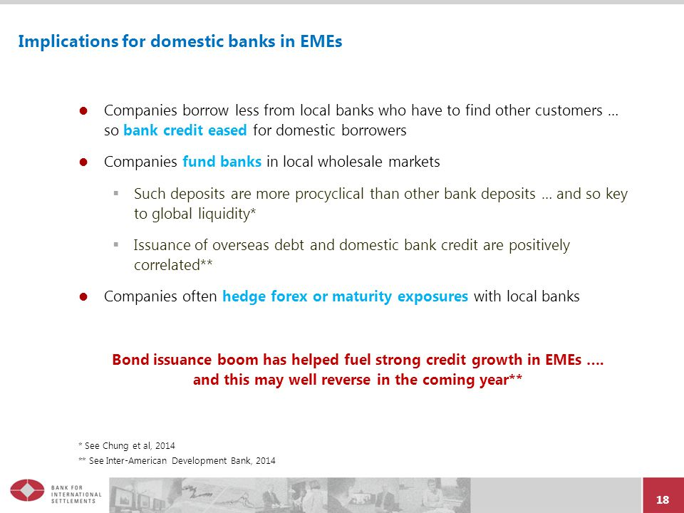 18 Implications for domestic banks in EMEs Companies borrow less from local banks who have to find other customers … so bank credit eased for domestic borrowers Companies fund banks in local wholesale markets  Such deposits are more procyclical than other bank deposits … and so key to global liquidity*  Issuance of overseas debt and domestic bank credit are positively correlated** Companies often hedge forex or maturity exposures with local banks Bond issuance boom has helped fuel strong credit growth in EMEs ….