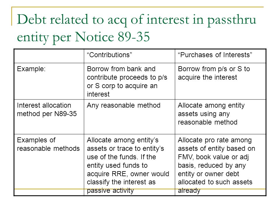 "Debt related to acq of interest in passthru entity per Notice 89-35 ""Contributions""""Purchases of Interests"" Example:Borrow from bank and contribute pr"