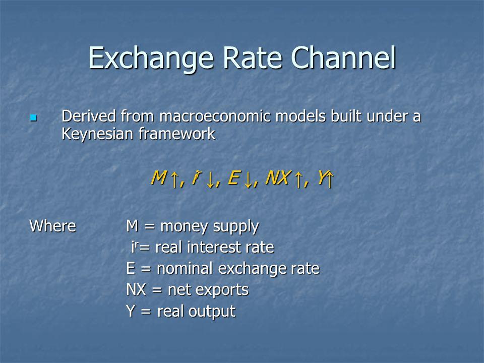 Exchange Rate Channel Derived from macroeconomic models built under a Keynesian framework Derived from macroeconomic models built under a Keynesian fr