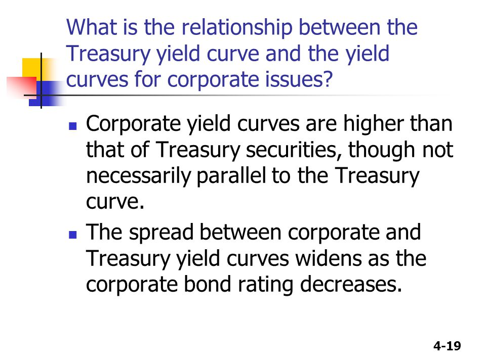 4-19 What is the relationship between the Treasury yield curve and the yield curves for corporate issues? Corporate yield curves are higher than that