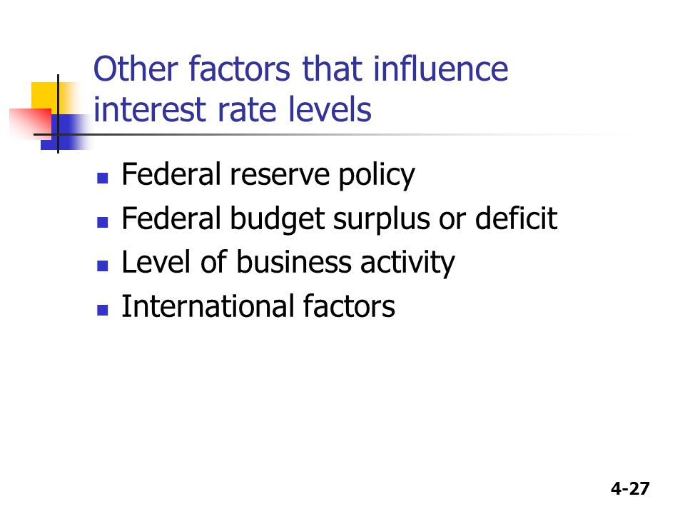 4-27 Other factors that influence interest rate levels Federal reserve policy Federal budget surplus or deficit Level of business activity Internation