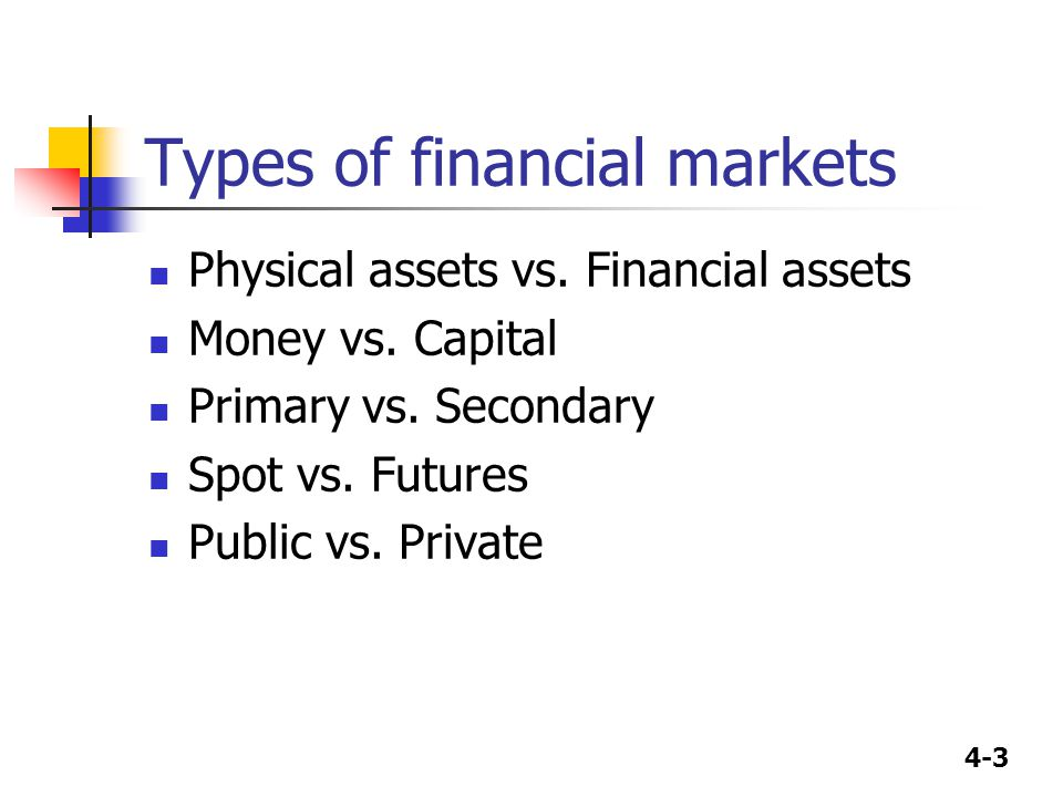 4-3 Types of financial markets Physical assets vs. Financial assets Money vs. Capital Primary vs. Secondary Spot vs. Futures Public vs. Private
