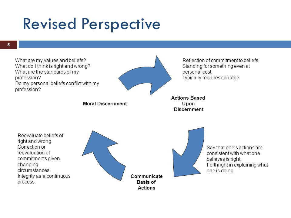 5 Revised Perspective Actions Based Upon Discernment Communicate Basis of Actions Moral Discernment What are my values and beliefs.