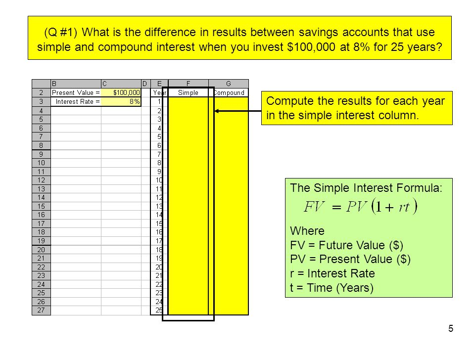 Compute the results for each year in the simple interest column. The Simple Interest Formula: Where FV = Future Value ($) PV = Present Value ($) r = I