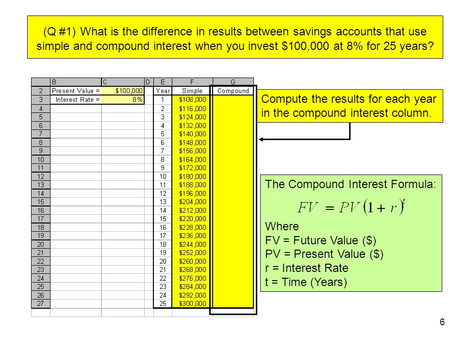 Compute the results for each year in the compound interest column. The Compound Interest Formula: Where FV = Future Value ($) PV = Present Value ($) r