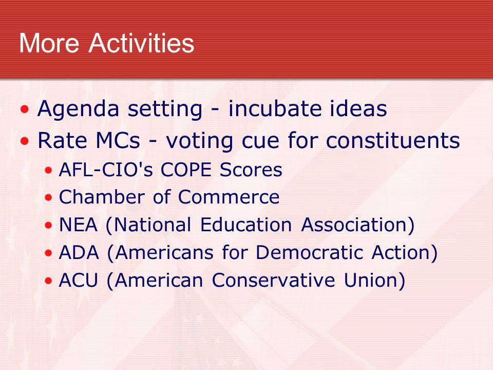 More Activities Agenda setting - incubate ideas Rate MCs - voting cue for constituents AFL-CIO's COPE Scores Chamber of Commerce NEA (National Educati