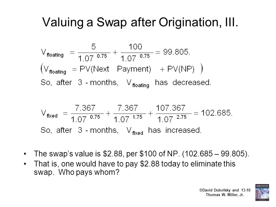 ©David Dubofsky and 13-10 Thomas W. Miller, Jr. Valuing a Swap after Origination, III. The swap's value is $2.88, per $100 of NP. (102.685 – 99.805).