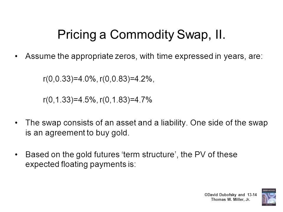 ©David Dubofsky and 13-14 Thomas W. Miller, Jr. Pricing a Commodity Swap, II. Assume the appropriate zeros, with time expressed in years, are: r(0,0.3