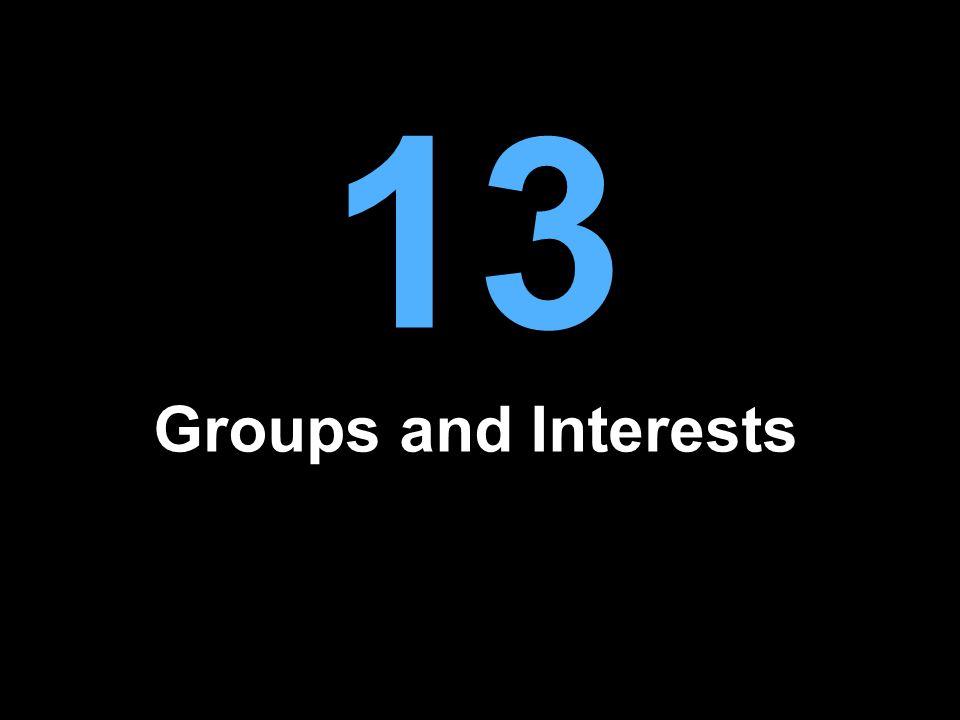 Top Spenders on Lobbying in 2012