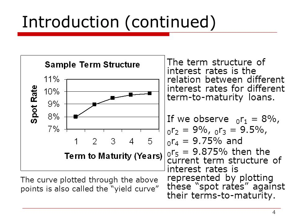 5 Definitions – Spot Rates  The t-period current spot rate of interest denoted 0 r t is the current interest rate (fixed today) for a loan (where the cash is borrowed now) to be repaid in t periods.