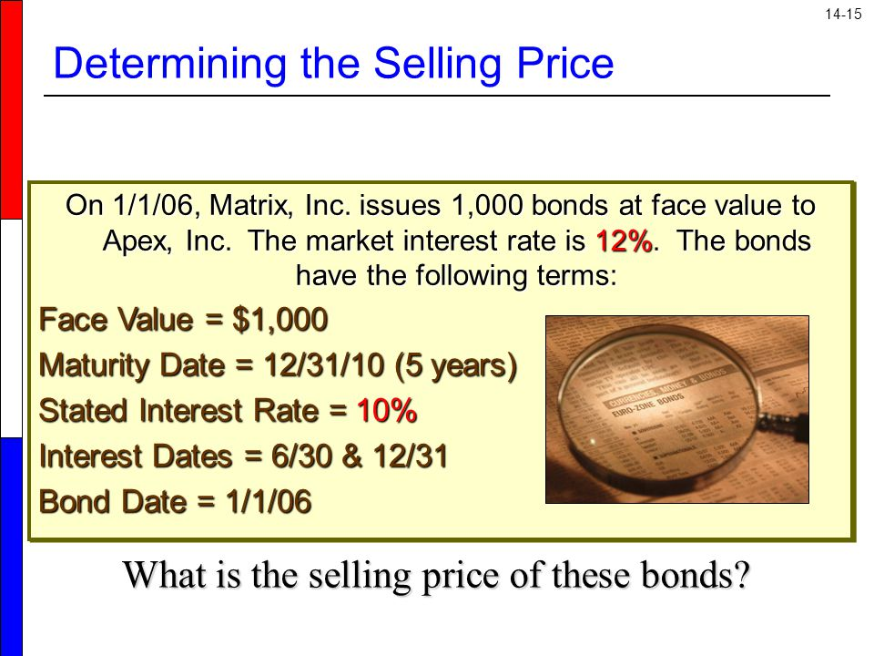 14-15 Determining the Selling Price On 1/1/06, Matrix, Inc.