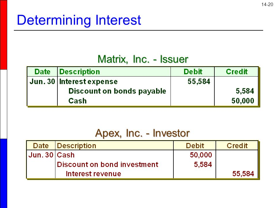 14-20 Determining Interest Matrix, Inc. - Issuer Apex, Inc. - Investor