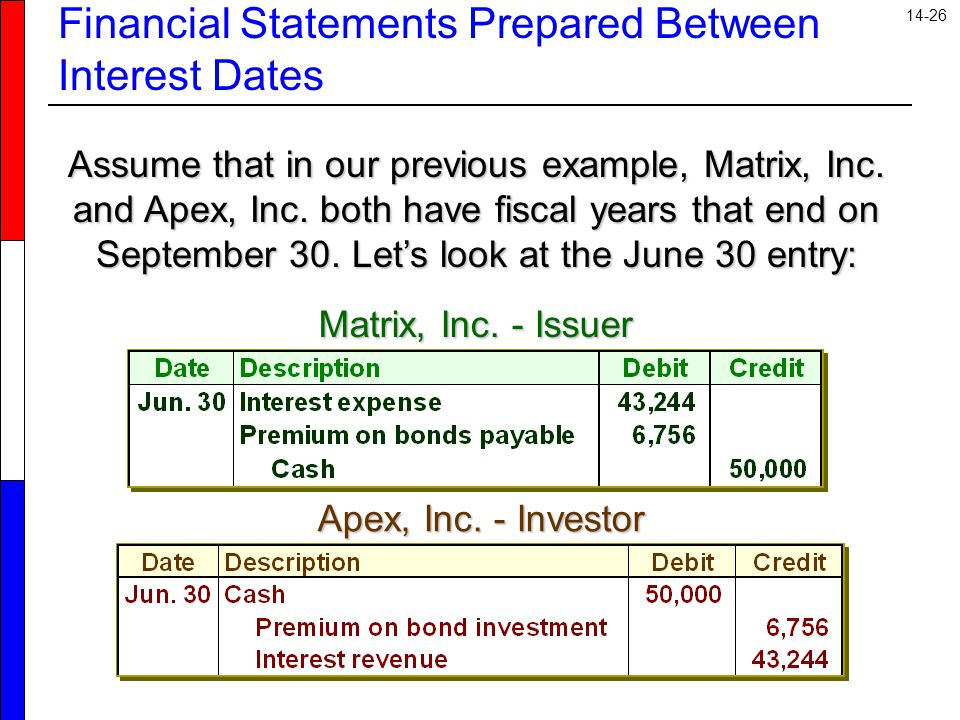 14-26 Financial Statements Prepared Between Interest Dates Assume that in our previous example, Matrix, Inc.