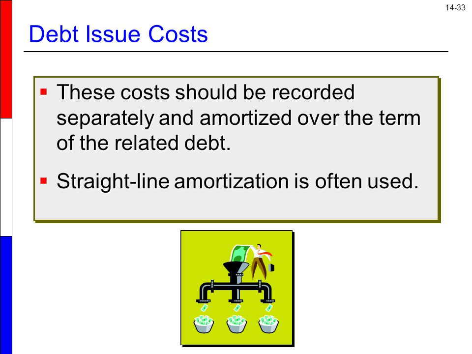 14-33 Debt Issue Costs  These costs should be recorded separately and amortized over the term of the related debt.