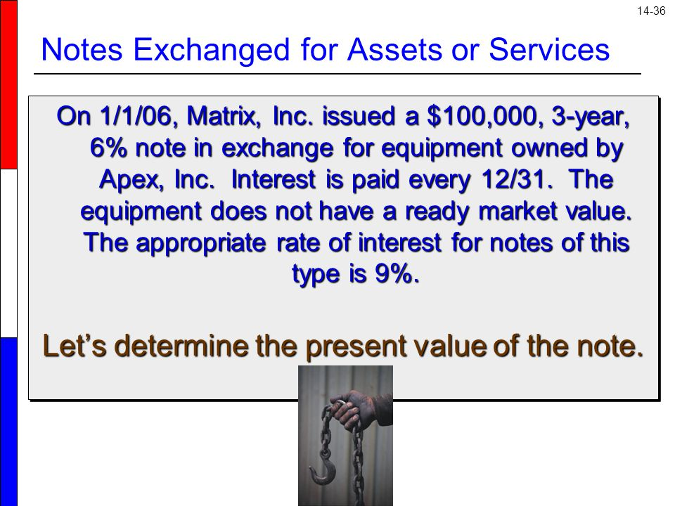 14-36 Notes Exchanged for Assets or Services On 1/1/06, Matrix, Inc.