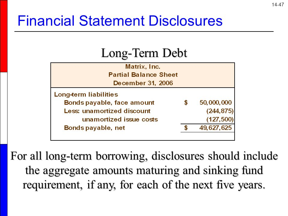 14-47 Financial Statement Disclosures Long-Term Debt For all long-term borrowing, disclosures should include the aggregate amounts maturing and sinking fund requirement, if any, for each of the next five years.