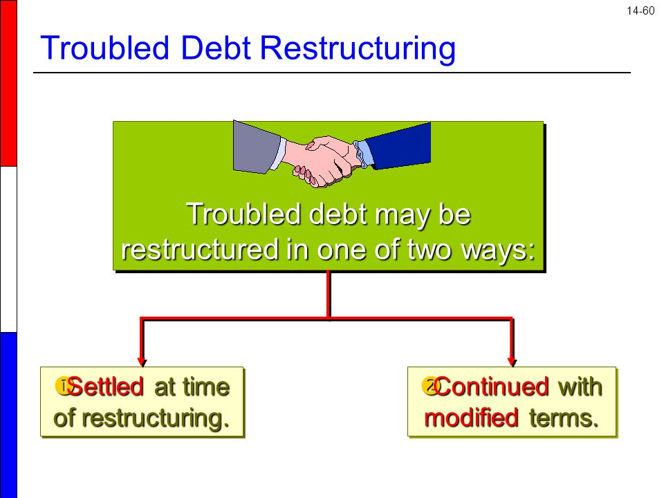 14-60 Troubled Debt Restructuring Troubled debt may be restructured in one of two ways:  Settled at time of restructuring.