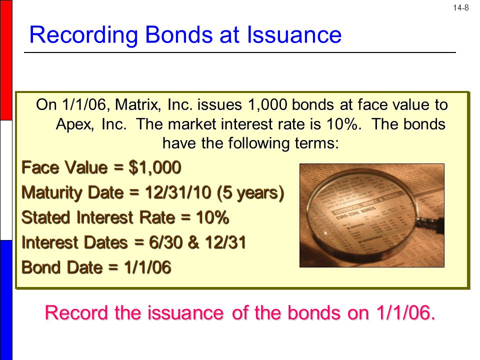 14-19 Determining Interest Effective Interest Method (Effective rate multiplied by the outstanding balance of the debt)