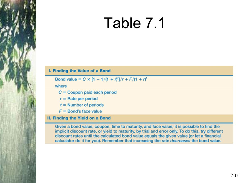 Table 7.1 7-17