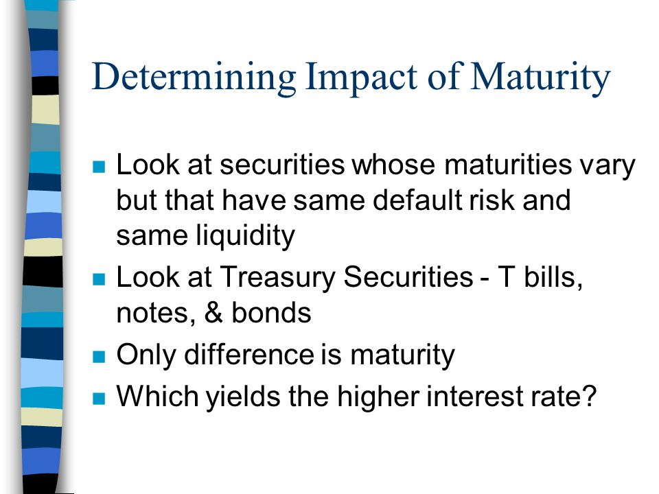 Determining Impact of Maturity n Look at securities whose maturities vary but that have same default risk and same liquidity n Look at Treasury Securities - T bills, notes, & bonds n Only difference is maturity n Which yields the higher interest rate