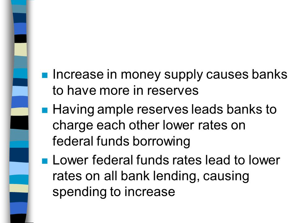 n Increase in money supply causes banks to have more in reserves n Having ample reserves leads banks to charge each other lower rates on federal funds borrowing n Lower federal funds rates lead to lower rates on all bank lending, causing spending to increase