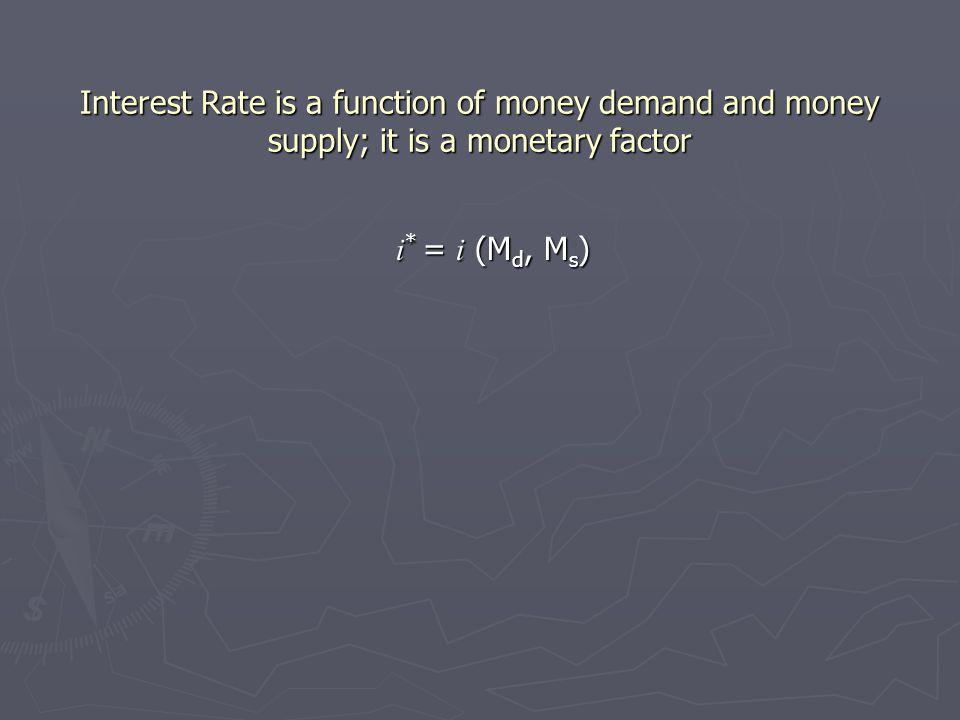 On expectation ► If E(Δ i ) > 0  M d > 0 ► If E(Δ i ) < 0  M d < 0 E(Δ i )) M d (E(Δ i ))