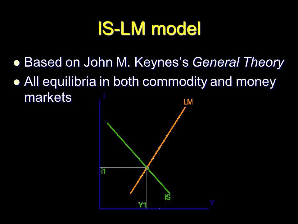 Sir John Hicks Born in 1904 at Warwick, England Born in 1904 at Warwick, England Mathematics Mathematics Clifton College (1917-22) Clifton College (1917-22) Balliol College, Oxford (1922-26) Balliol College, Oxford (1922-26) 1937: IS-LM model 1937: IS-LM model