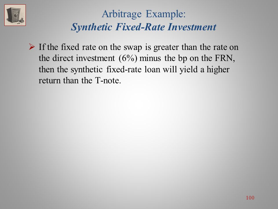 100 Arbitrage Example: Synthetic Fixed-Rate Investment  If the fixed rate on the swap is greater than the rate on the direct investment (6%) minus th