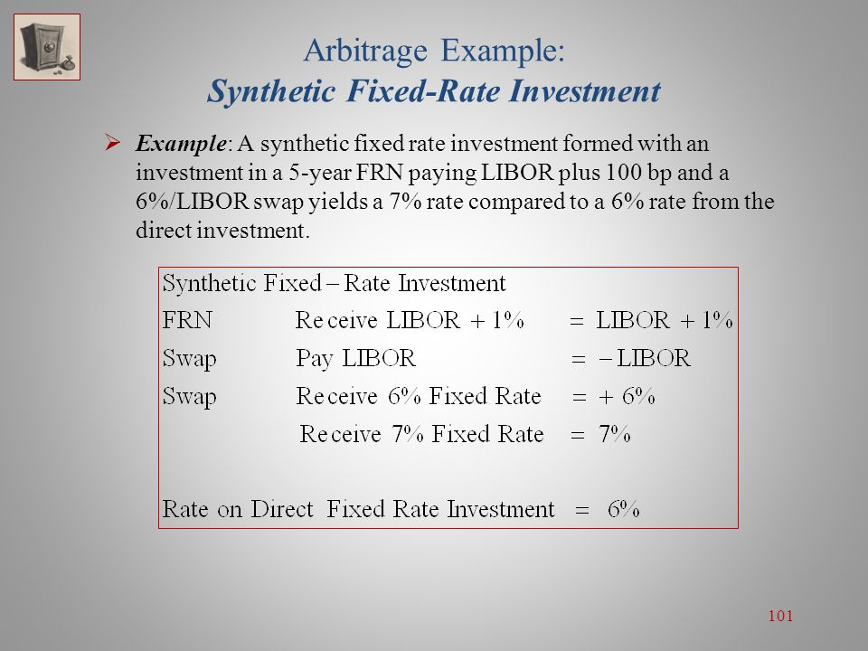 101 Arbitrage Example: Synthetic Fixed-Rate Investment  Example: A synthetic fixed rate investment formed with an investment in a 5-year FRN paying L
