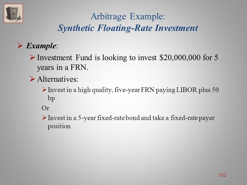 102 Arbitrage Example: Synthetic Floating-Rate Investment  Example:  Investment Fund is looking to invest $20,000,000 for 5 years in a FRN.  Altern