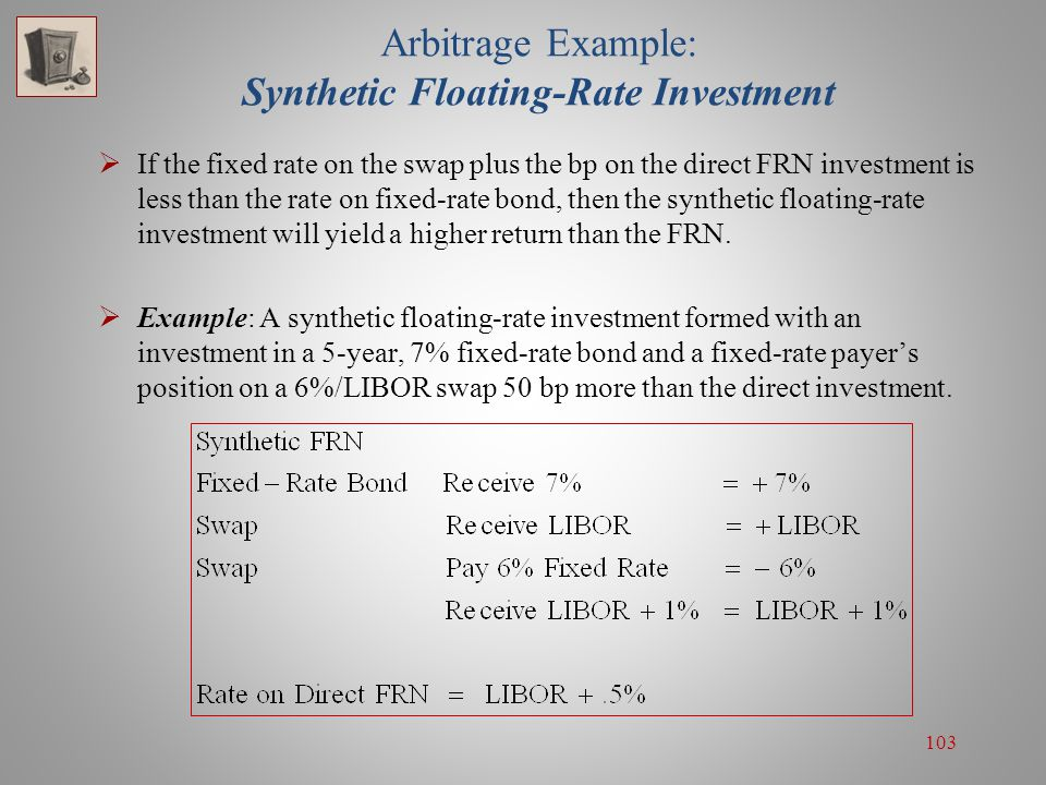 103 Arbitrage Example: Synthetic Floating-Rate Investment  If the fixed rate on the swap plus the bp on the direct FRN investment is less than the ra