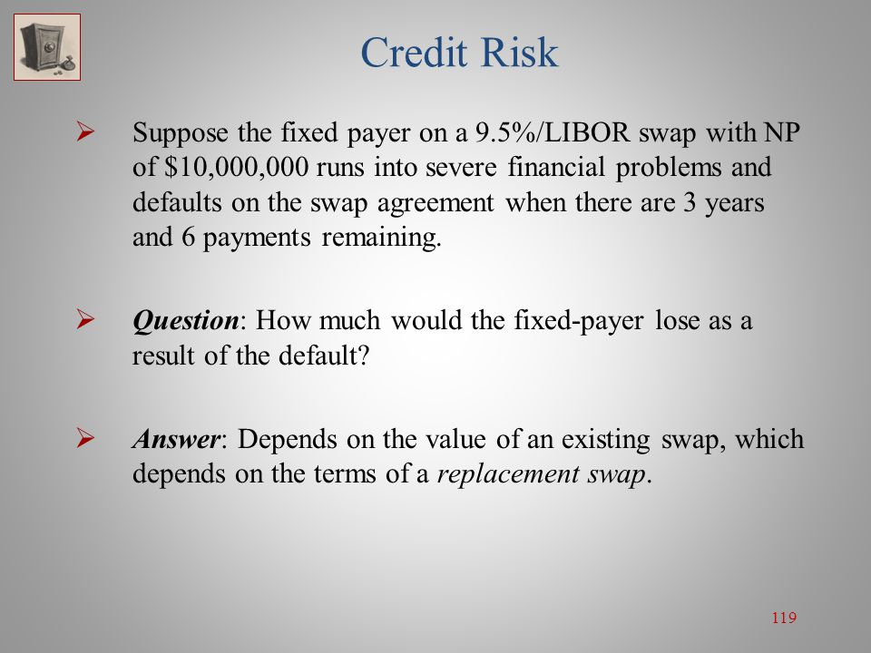 119 Credit Risk  Suppose the fixed payer on a 9.5%/LIBOR swap with NP of $10,000,000 runs into severe financial problems and defaults on the swap agr