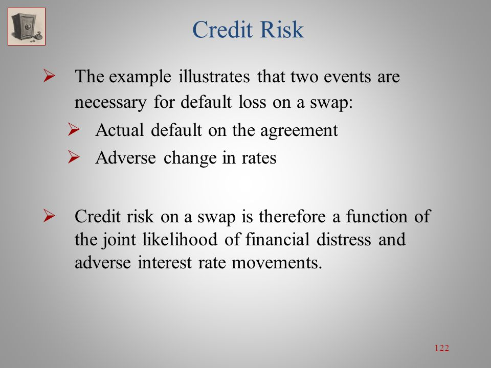 122 Credit Risk  The example illustrates that two events are necessary for default loss on a swap:  Actual default on the agreement  Adverse change