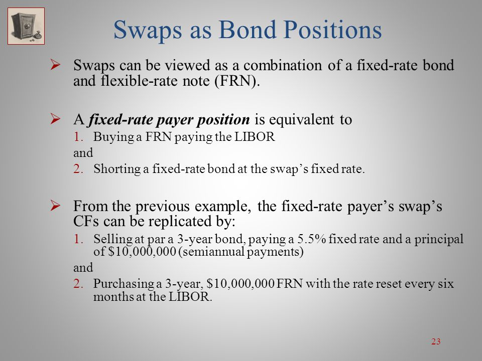 23 Swaps as Bond Positions  Swaps can be viewed as a combination of a fixed-rate bond and flexible-rate note (FRN).  A fixed-rate payer position is