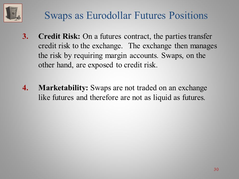 30 Swaps as Eurodollar Futures Positions 3.Credit Risk: On a futures contract, the parties transfer credit risk to the exchange. The exchange then man