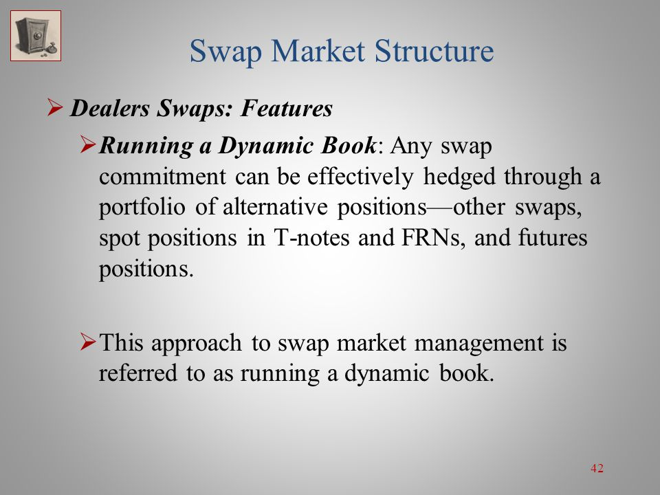 42 Swap Market Structure  Dealers Swaps: Features  Running a Dynamic Book: Any swap commitment can be effectively hedged through a portfolio of alte