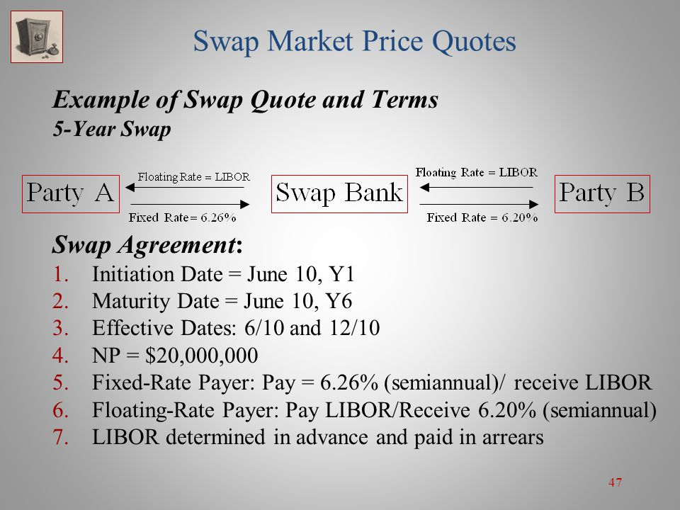 47 Swap Market Price Quotes Example of Swap Quote and Terms 5-Year Swap Swap Agreement: 1.Initiation Date = June 10, Y1 2.Maturity Date = June 10, Y6