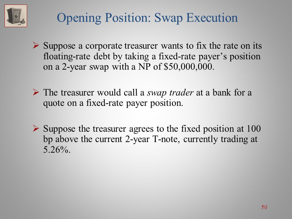 50 Opening Position: Swap Execution  Suppose a corporate treasurer wants to fix the rate on its floating-rate debt by taking a fixed-rate payer's pos