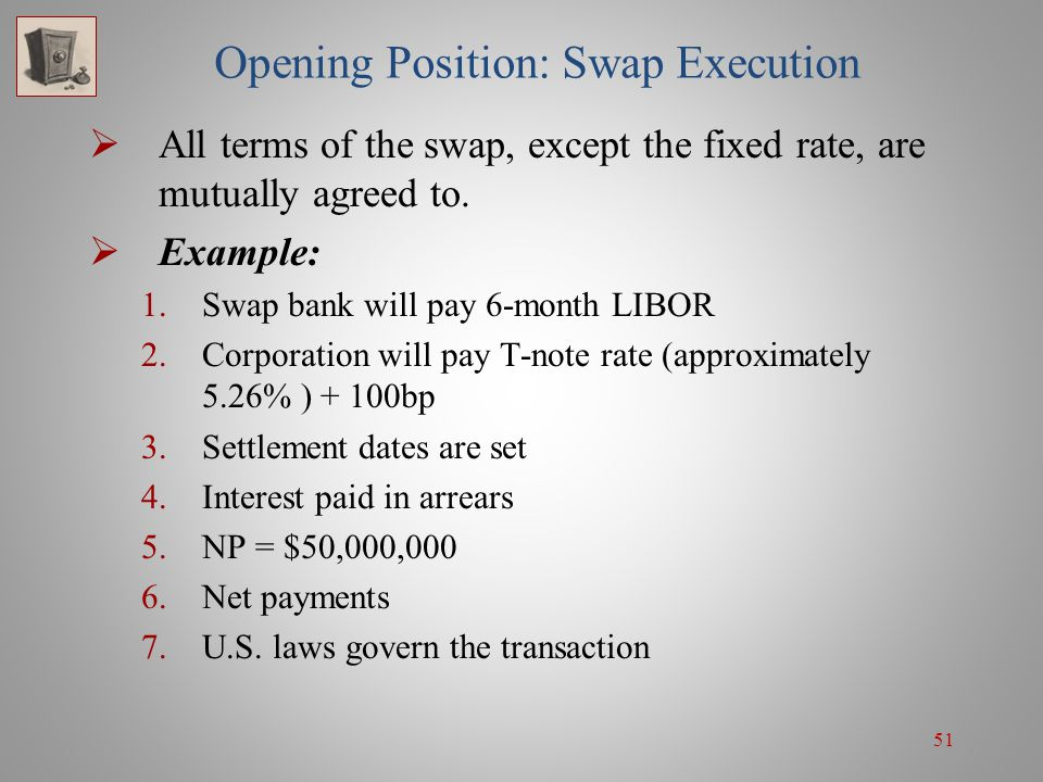 51 Opening Position: Swap Execution  All terms of the swap, except the fixed rate, are mutually agreed to.  Example: 1.Swap bank will pay 6-month LI