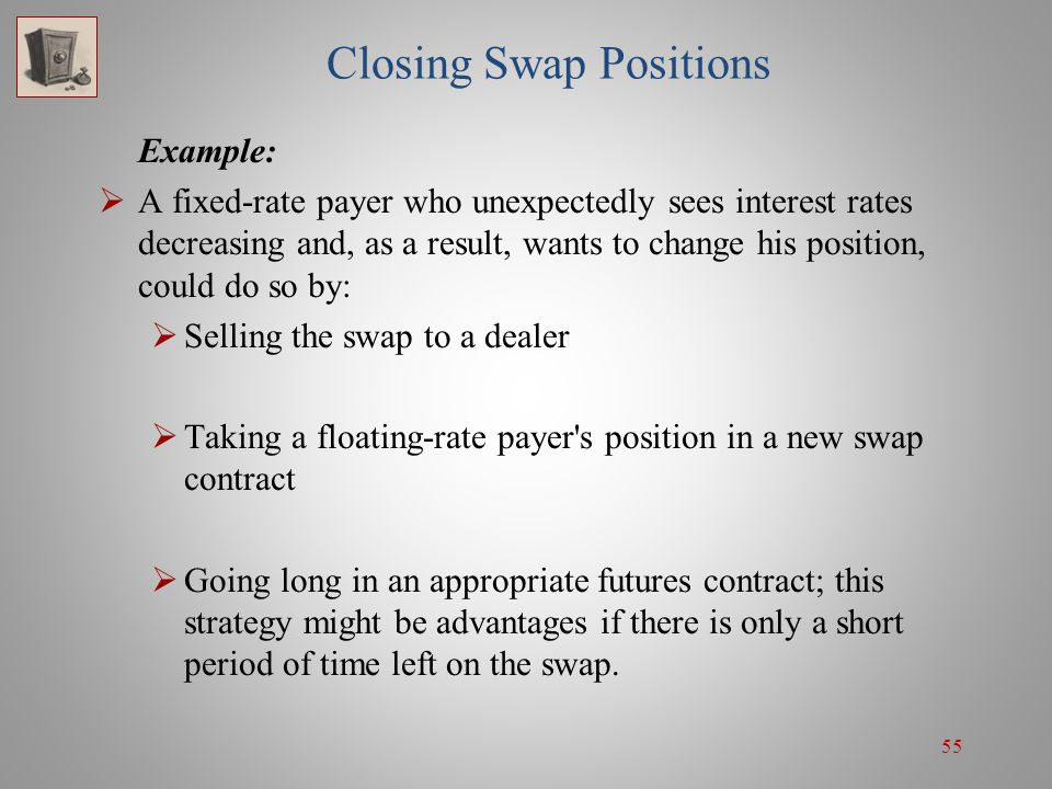55 Closing Swap Positions Example:  A fixed-rate payer who unexpectedly sees interest rates decreasing and, as a result, wants to change his position