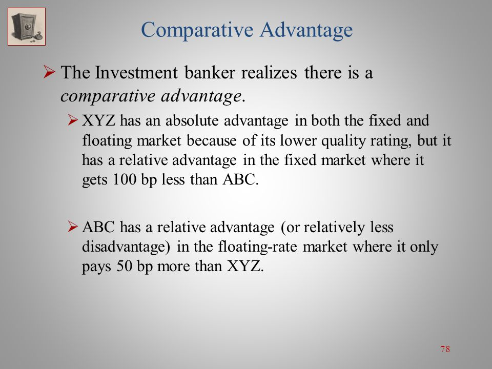 78 Comparative Advantage  The Investment banker realizes there is a comparative advantage.  XYZ has an absolute advantage in both the fixed and floa