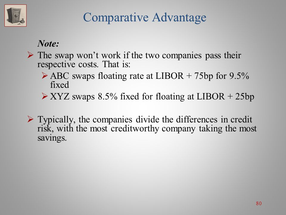 80 Comparative Advantage Note:  The swap won't work if the two companies pass their respective costs. That is:  ABC swaps floating rate at LIBOR + 7