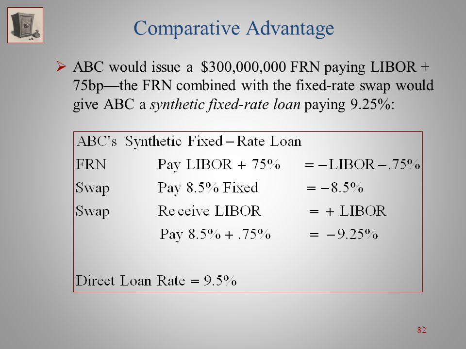 82 Comparative Advantage  ABC would issue a $300,000,000 FRN paying LIBOR + 75bp—the FRN combined with the fixed-rate swap would give ABC a synthetic